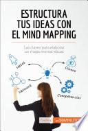 Libro de El Mind Mapping